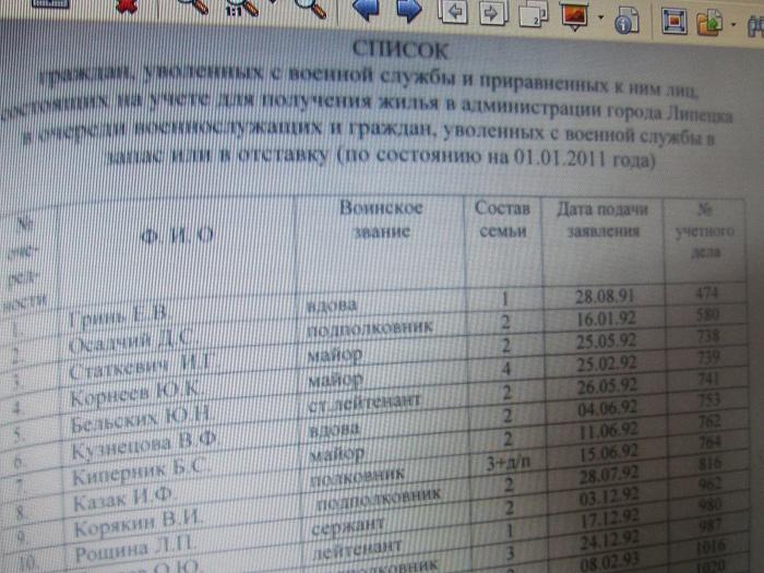 добровольное сосуществование отличается расширить список медицинских услуг, получаемых бесплатно г белгород